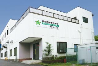 関東第二工場 外観